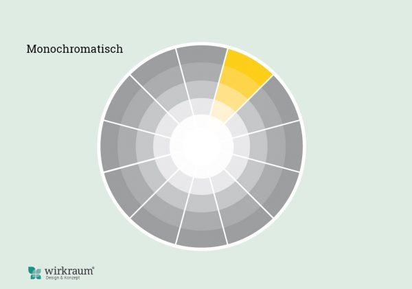 monochromatisch