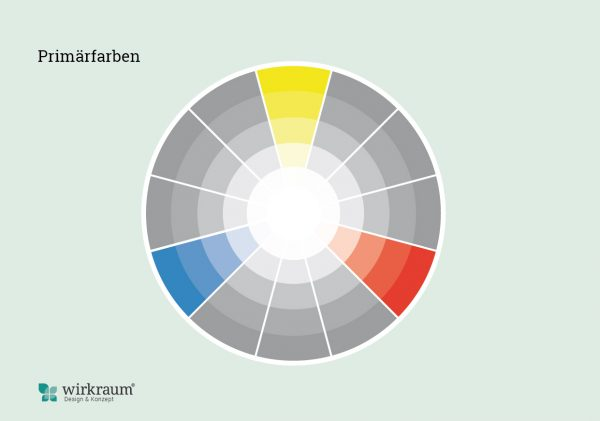 primärfarben