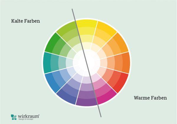 Farbenkreis Itten